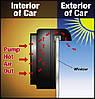 Авто Вентилятор Auto Cool на Солнечных Батареях, фото 2