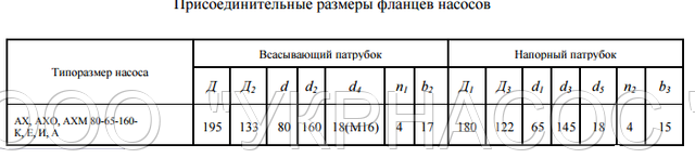 размеры насоса АХ80-65-160б И