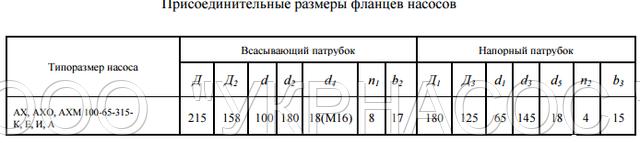 размеры насоса АХ100-65-315 Д