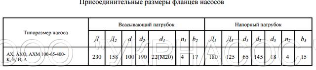 размеры насоса АХ100-65-400 Д