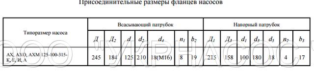 размеры насоса АХ125-100-315 А