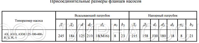 размеры насоса АХ125-100-400 Е