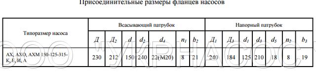 размеры насоса АХ150-125-315б А