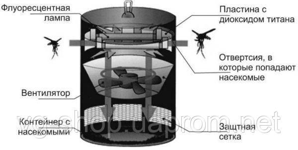 схема уничтожителя комаров москито киллер