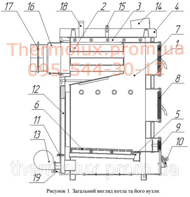 Конструкция котла Термобар КС-Т-50