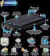 Универсальный аккумулятор Promate solarMate-10, фото 2