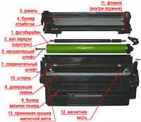 Заправка и восстановление лазерных картриджей HP