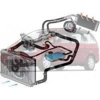 Система охлаждения Ford Galaxy Форд Галакси 1995-2000