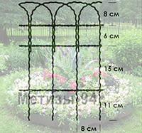 Сетка декоративная (проволока + ПВХ) высота 40 см.