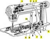 Ремонт бытовых и промышленных швейных машин
