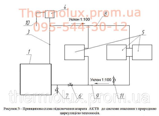 Подключение к системе отопления котел-плиты Термобар АКТВ-16