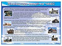 Виниловый плакат Чернобыль. Ликвидаторы аварии на АЭС