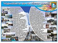 Виниловый плакат Чернобыль. До и после аварии на АЭС