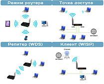 ALFA AIP-W525H v2 мощный Wi-Fi роутер репитер, фото 2