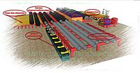 Линия по производству предизолированной трубы в ППУ