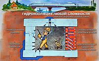Гидроизоляция: инъекционные смолы, проникающая, добавки в бетон.