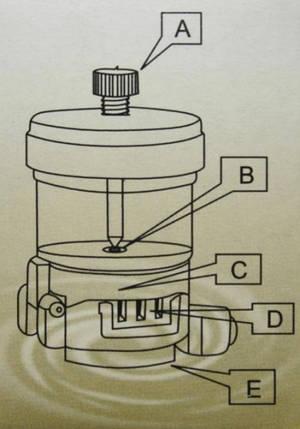 Маслёнка для ниток, фото 2