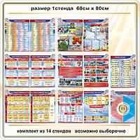 Стенды для кабинета английский язык код S46020, фото 1