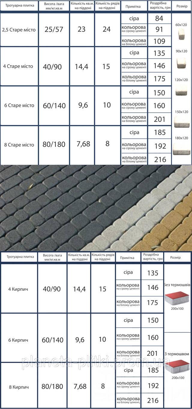 Тротуарная плитка по выгодным ценам от производителя. (044) 332-0-332