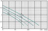 Дренажный насос Euroaqua TP–350, фото 2
