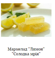 Мармелад з лимоном