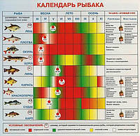 Лунный календарь рыболова.