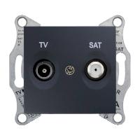 Розетка Schneider-Electric Sedna TV/SAT проходная (4дб) графит. SDN3401970
