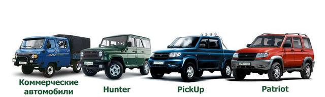Запасные детали к автомобилям УАЗ