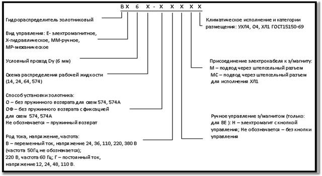 На фото изображена схема гидрораспределителя ВЕ6.574, РХ06574а1, РХ06.574, 1РЕ6.574, РЕ6.3.574.