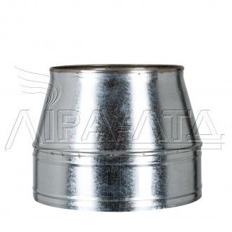 Конус термо дымоходный 0,8 мм н/н AISI 304