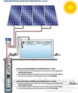 Скважинный насос Fluid Solar 1/10 (2,3 куб, 84м)