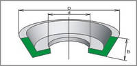 Манжеты для пневмоустройств М-уплотнения для цилиндров ГОСТ 6678-53