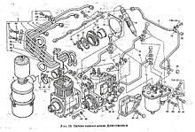 Система питания Т-40, Т-25, Т-16