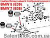 Сайлентблок BMW 5 (E39); BMW 7 (E38); (К-кт 4шт) нижнего рычага 1995-.