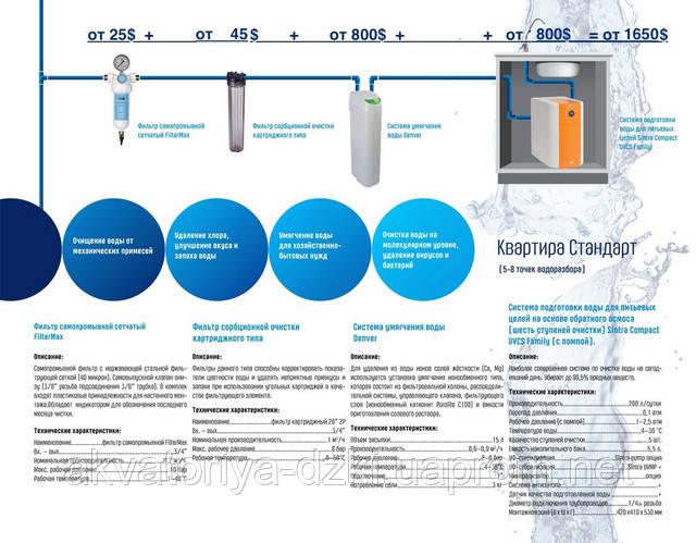 Очищення води для квартири стандартна