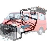 Система охлаждения Ford Transit Форд Транзит 1986-1991