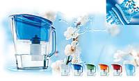 Кувшинные фильтры для воды