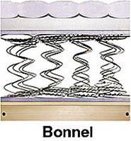 Каркасный матрас на ламелях из фанеры на пружинном блоке Bonnel