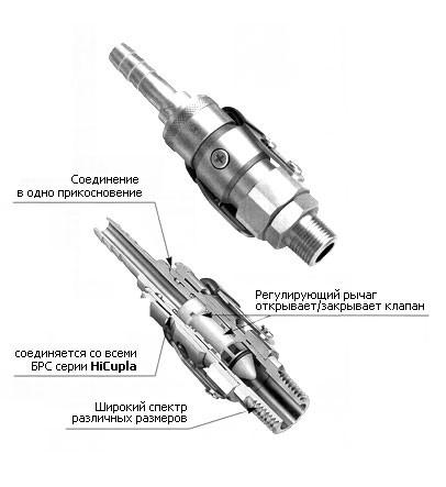 Быстроразъемные соединения для пневматических линий и инструмента Nitto Kohki  Purge Hi Cupla