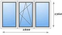 Стоимость металлопластиковых окон