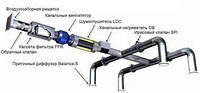 Проекторование,монтаж,сервис систем вентиляции и кондиционирования воздуха