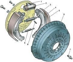 Барабанний гальмівний механізм
