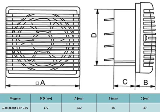 Габариты бытового осевого оконного реверсивного вентилятора Домовент ВРР 180. Купить заказать в украине киеве, цена, доставка, фото, отзывы
