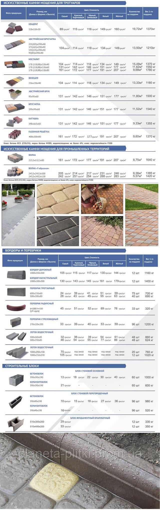 Тротуарная плитка Камбио прайс-лист, цены от производителя. (044) 332-0-332