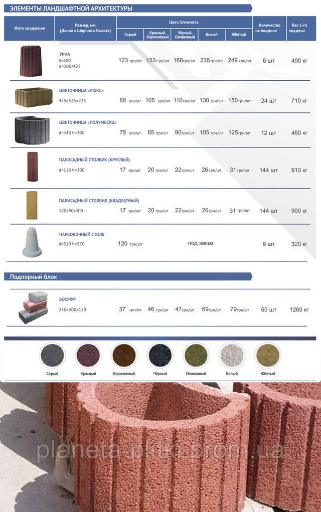 Урна, клумба для цветов, столбики купить в Киеве по низким ценам от производителя. (044) 332-0-332