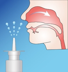 Для горла и носа