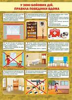 Плакат. У зоні бойових дій. Правила поведінки вдома.