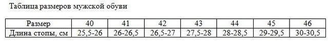 Adidas Yeezy Boost 350 таблица размеров