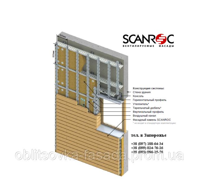 Вентилируемый фасад Scanroc. Конструкция