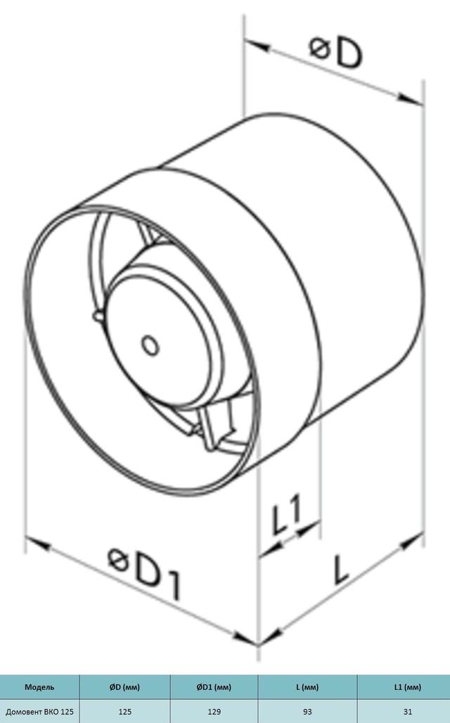 Габариты бытового осевого канального вентилятора Домовент ВКО 125. Купить заказать в украине киеве, цена, доставка, фото, отзывы